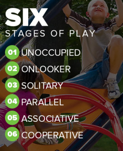 3-six-stages