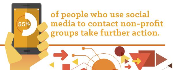 9-use-social-media