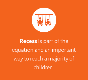 Recess is important