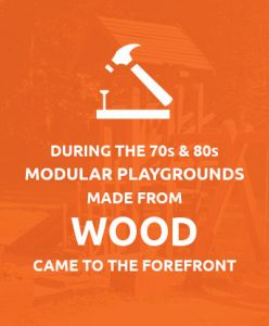 Modular Playgrounds Made From Wood Appeared In The 1970s And The 1980s