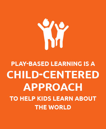 Play-Based Learning Is A Child-Centered Approach To Help Kids Learn About The World.