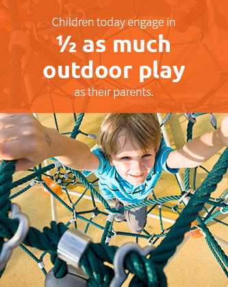 Children Today Engage In Half As Much Outdoor Play As Their Parents